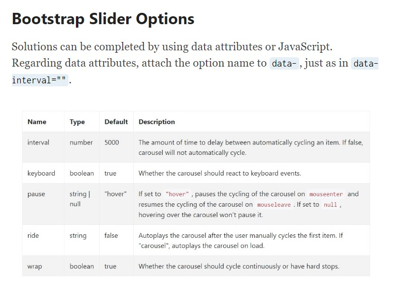 Bootstrap Image Slider Responsive